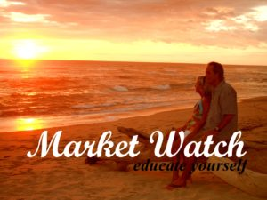 Costa Rica Real Estate Market Watch