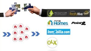 REMAX Costa Rica Property Sellers